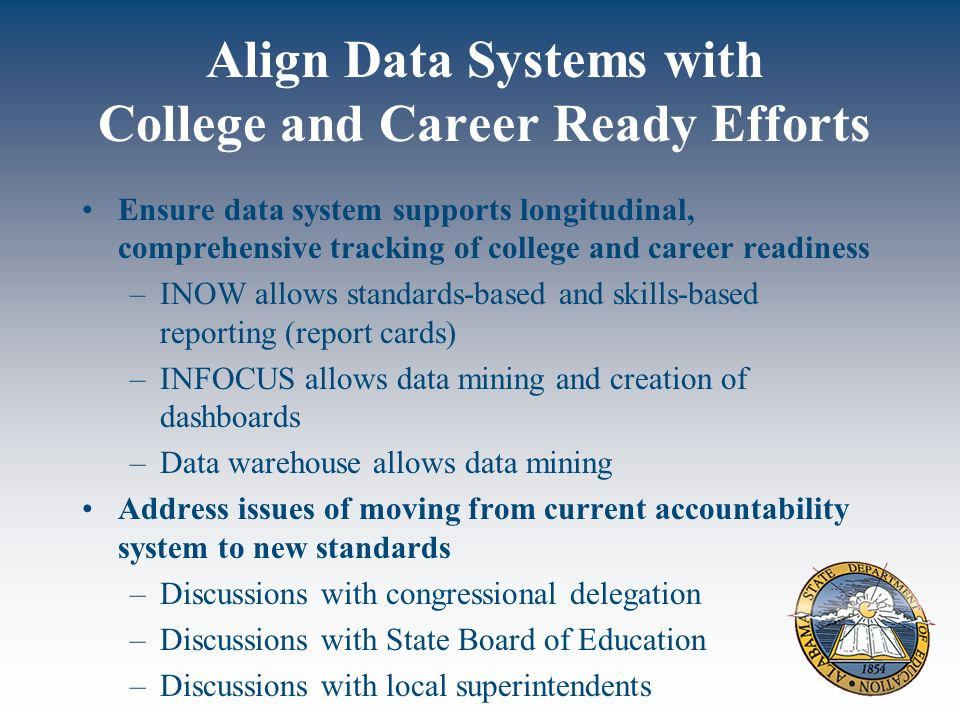 Align Data Systems with College and Career Ready Efforts Ensure data system supports longitudinal, comprehensive tracking of college and career readiness –INOW allows standards-based and skills-based reporting (report cards) –INFOCUS allows data mining and creation of dashboards –Data warehouse allows data mining Address issues of moving from current accountability system to new standards –Discussions with congressional delegation –Discussions with State Board of Education –Discussions with local superintendents