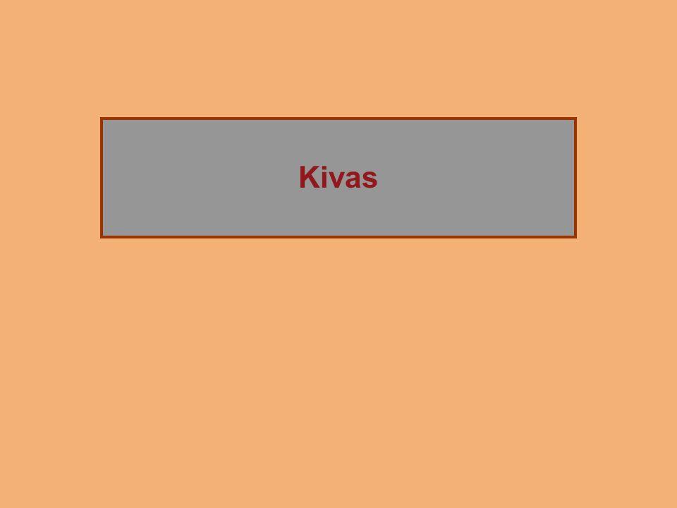 The Rise of Chaco Canyon Kivas