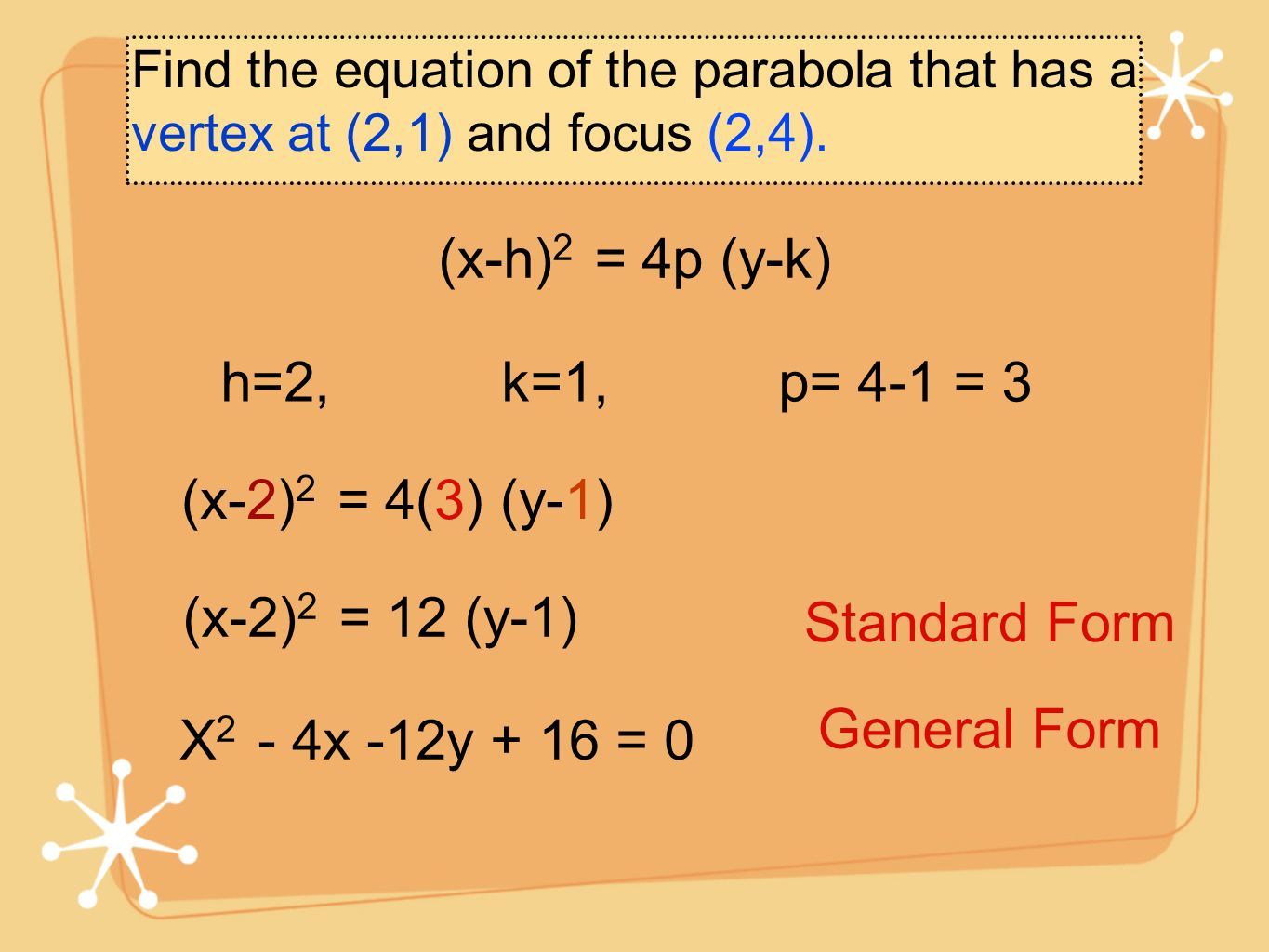 Find the equation of the parabola that has a vertex at (2,1) and focus (2,4). (x-h) 2 = 4p (y-k) h=2, k=1, p= 4-1 = 3 (x-2) 2 = 4(3) (y-1) (x-2) 2 = 1