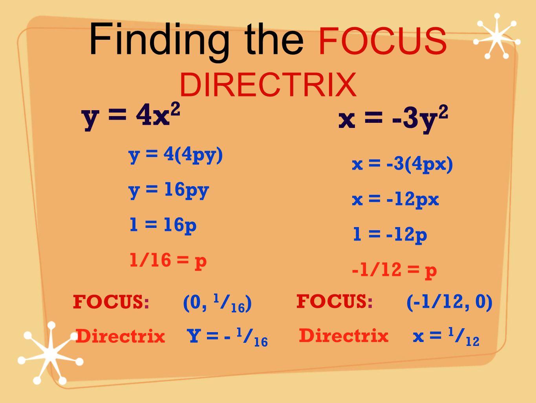 Finding the FOCUS DIRECTRIX y = 4(4py) y = 16py 1 = 16p 1/16 = p FOCUS: (0, 1 / 16 ) Directrix Y = - 1 / 16 y = 4x 2 x = -3y 2 x = -3(4px) x = -12px 1
