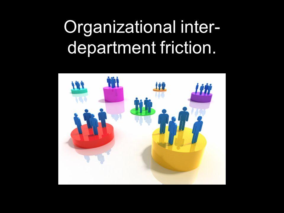 Organizational inter- department friction.