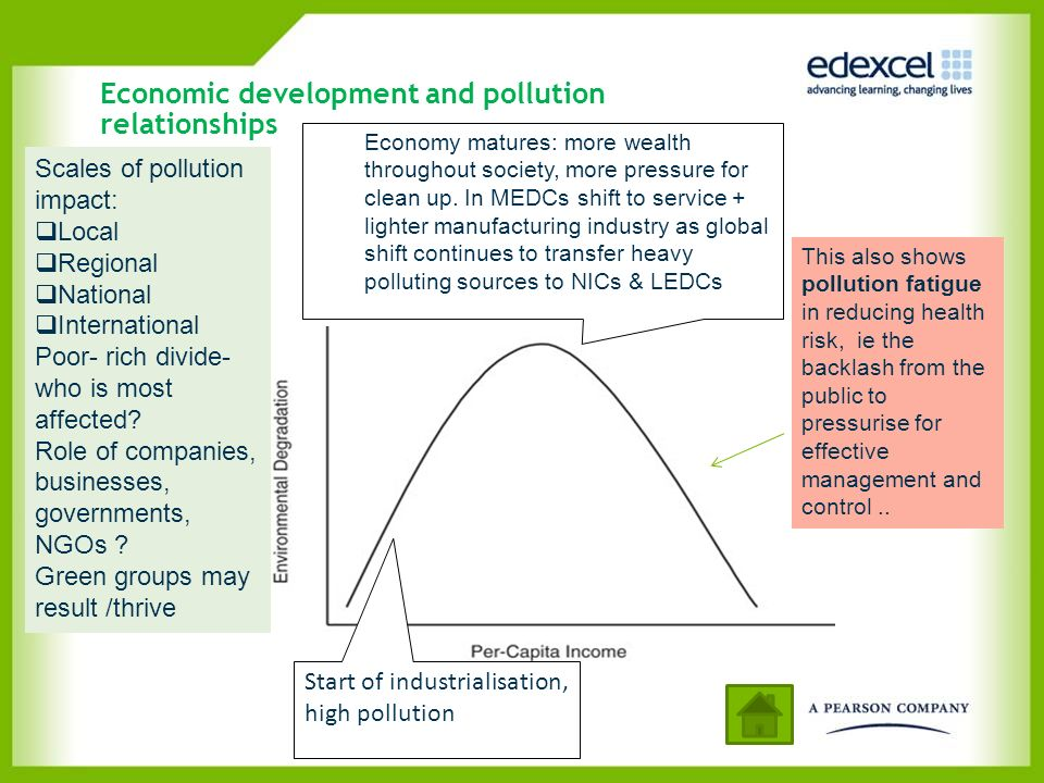 Economic development and pollution relationships Start of industrialisation, high pollution Economy matures: more wealth throughout society, more pres
