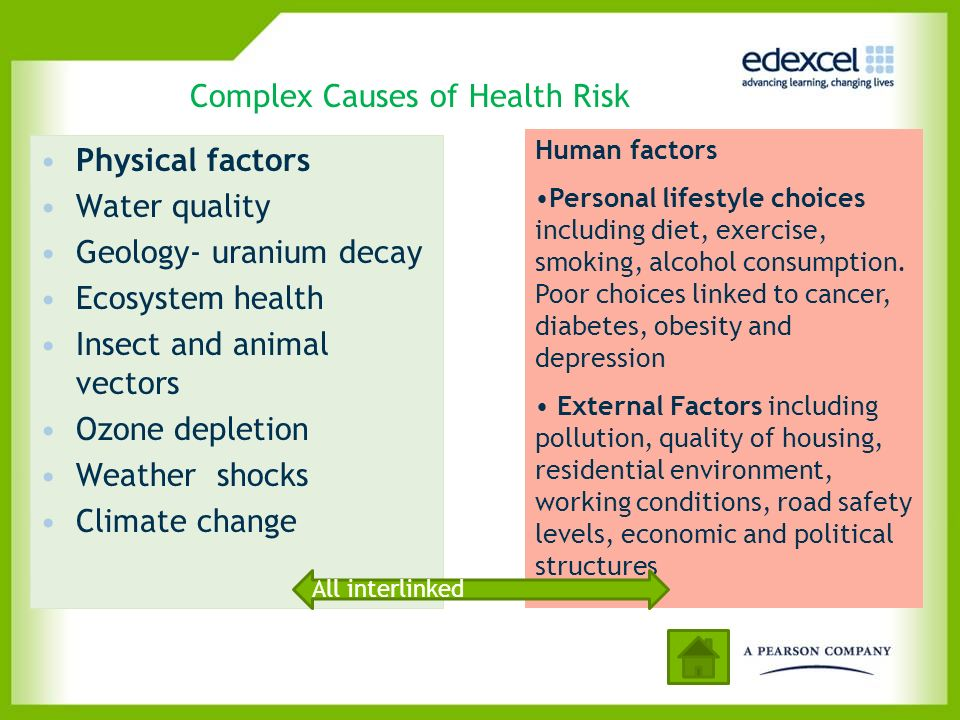 Complex Causes of Health Risk Physical factors Water quality Geology- uranium decay Ecosystem health Insect and animal vectors Ozone depletion Weather