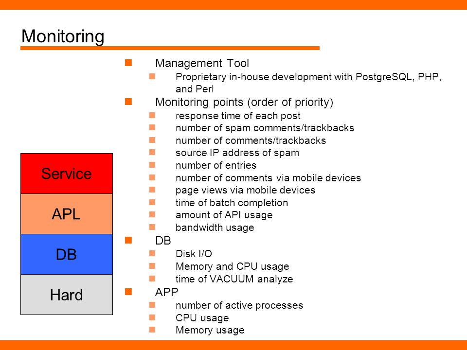 Monitoring Management Tool Proprietary in-house development with PostgreSQL, PHP, and Perl Monitoring points (order of priority) response time of each