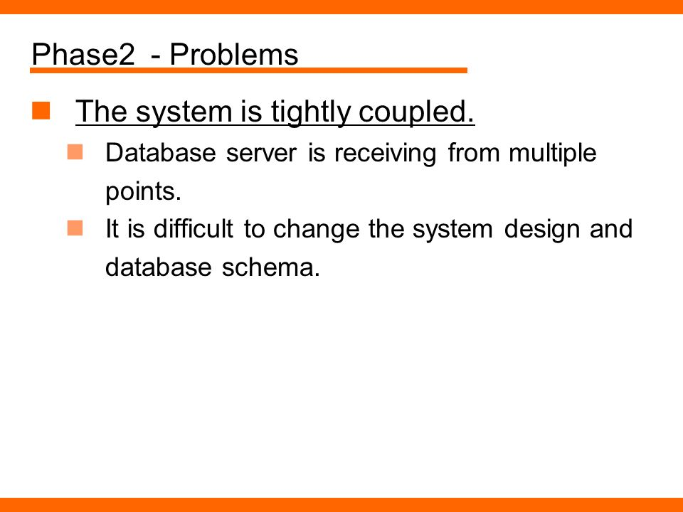 Phase2 - Problems The system is tightly coupled. Database server is receiving from multiple points. It is difficult to change the system design and da