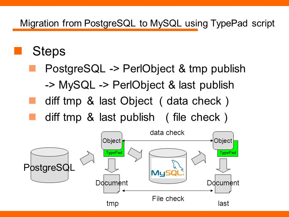 TypePad Migration from PostgreSQL to MySQL using TypePad script Steps PostgreSQL -> PerlObject & tmp publish -> MySQL -> PerlObject & last publish dif
