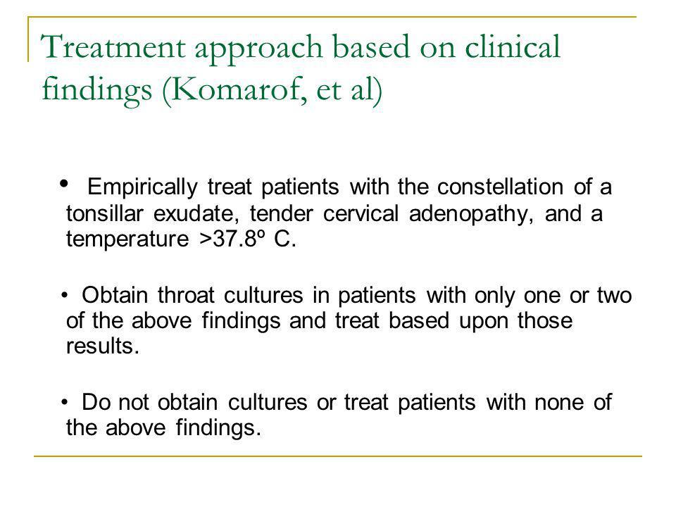 Treatment approach based on clinical findings (Komarof, et al) Empirically treat patients with the constellation of a tonsillar exudate, tender cervic