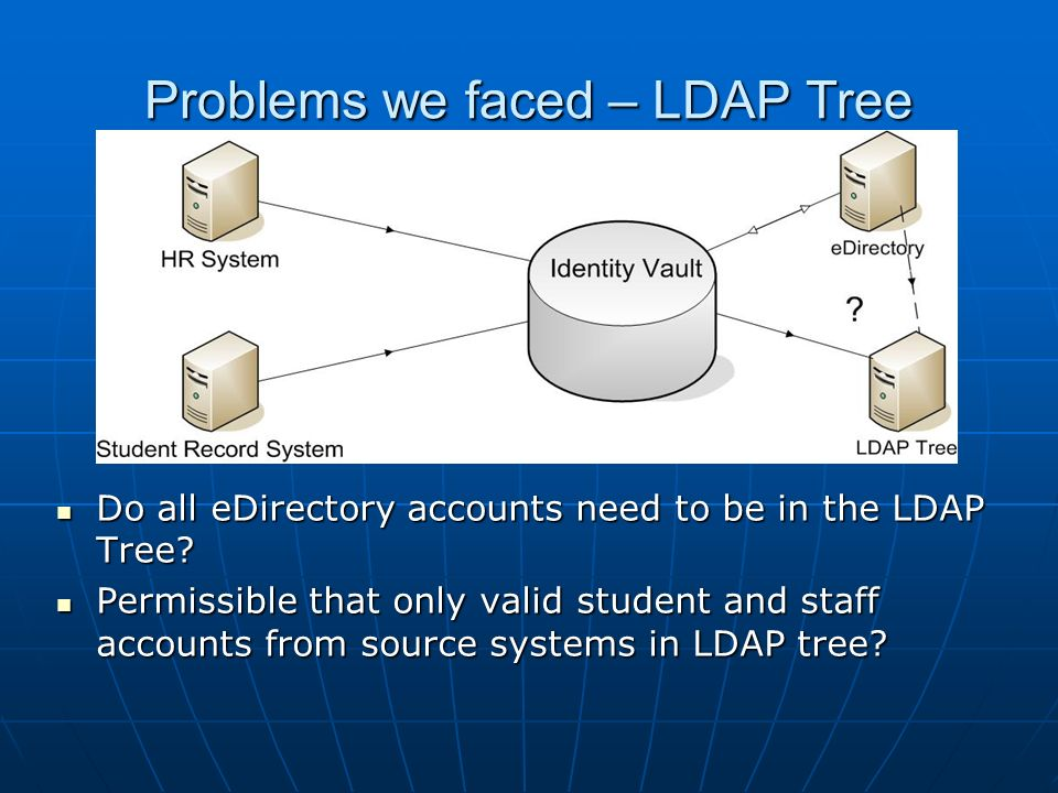 Problems we faced – LDAP Tree Do all eDirectory accounts need to be in the LDAP Tree.