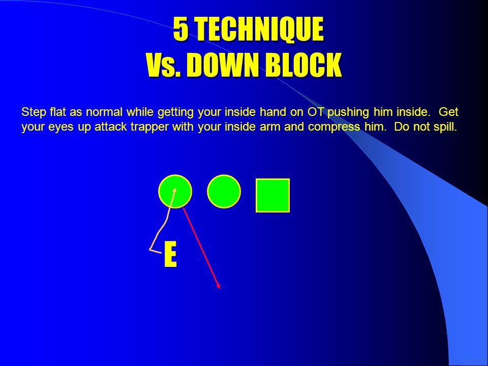 5 TECHNIQUE Vs. REACH BLOCK 5 TECHNIQUE Vs. REACH BLOCK Step flat to the outside as normal.