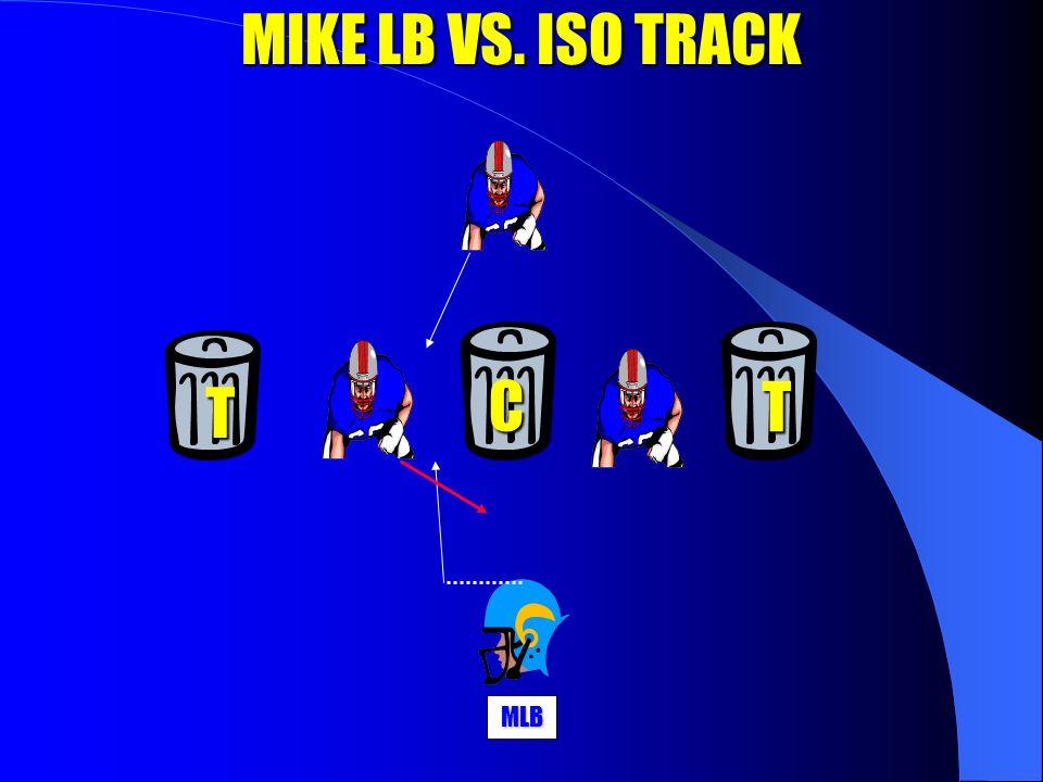 MIKE LINEBACKER STIMULUS/RESPONSE – TRAP TRACK MLB C T T