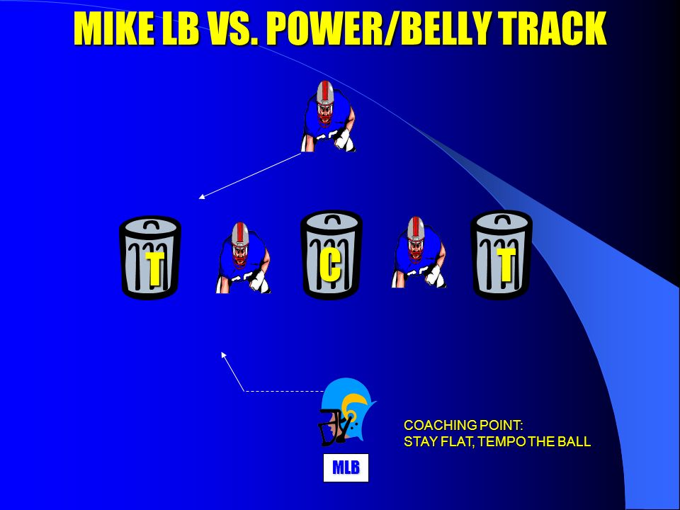 MIKE LB VS. ISO TRACK MLB C T T