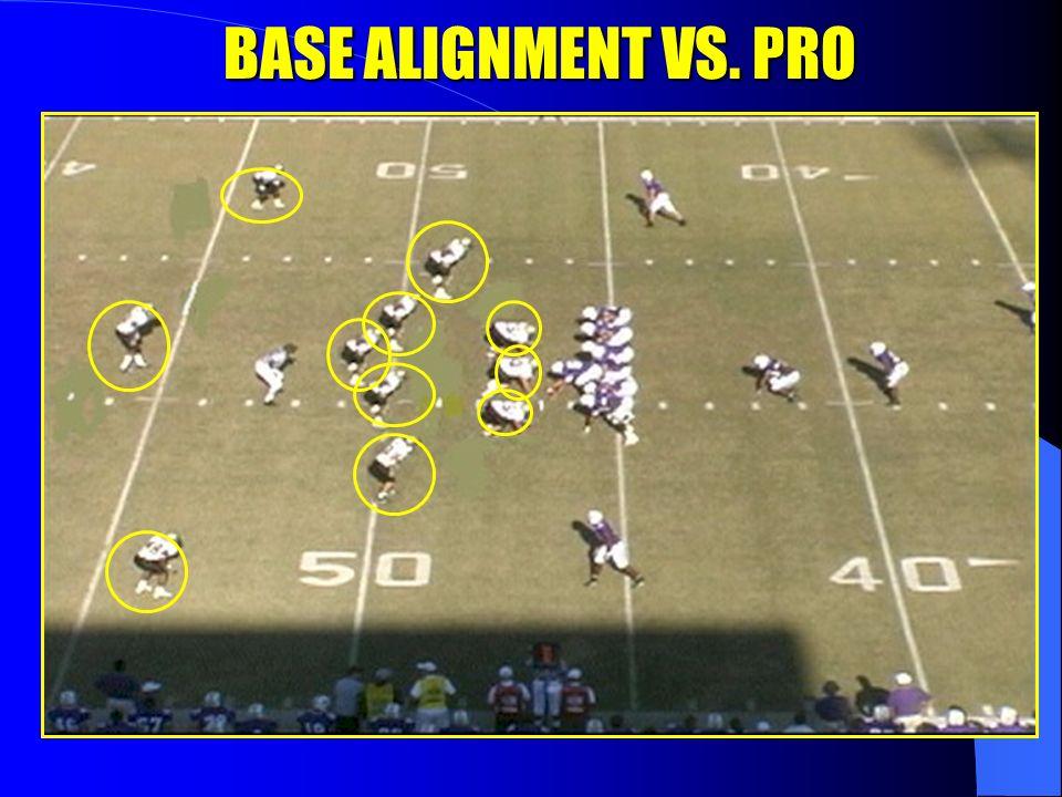 BASE ALIGNMENT VS. PRO