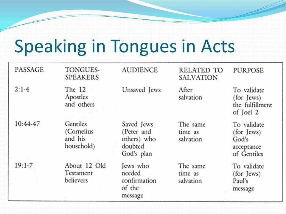 Speaking in Tongues in Acts