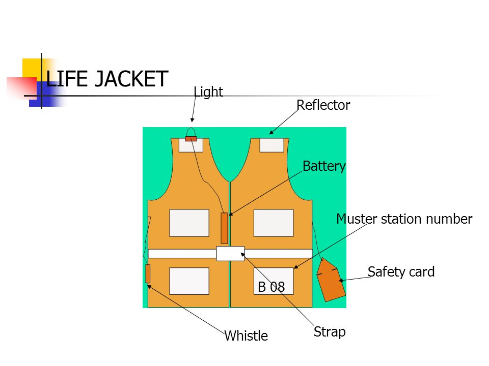 B 08 Light Reflector Battery Muster station number Safety card Strap Whistle LIFE JACKET