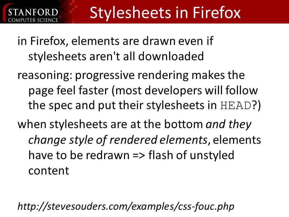 FF2: Stylesheets block stylesheets block downloads in Firefox 2 fixed in Firefox 3