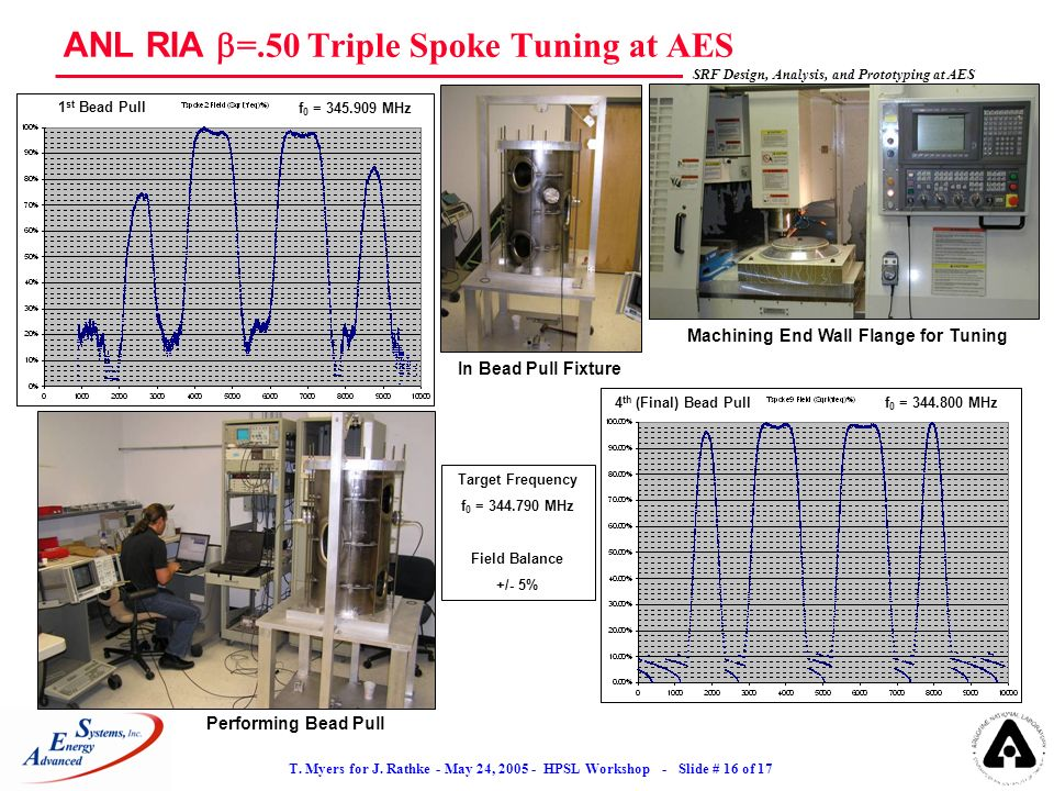 T. Myers for J. Rathke - May 24, 2005 - HPSL Workshop - Slide # 16 of 17 SRF Design, Analysis, and Prototyping at AES ANL RIA =.50 Triple Spoke Tuning