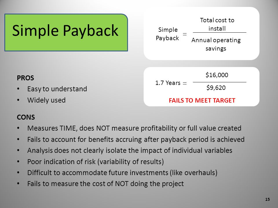 Simple Payback CONS Measures TIME, does NOT measure profitability or full value created Fails to account for benefits accruing after payback period is