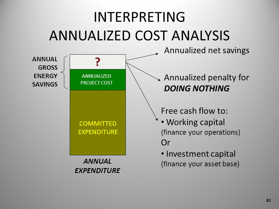 INTERPRETING ANNUALIZED COST ANALYSIS ANNUAL EXPENDITURE COMMITTED EXPENDITURE ANNUALIZED PROJECT COST ANNUAL GROSS ENERGY SAVINGS Annualized net savings Annualized penalty for DOING NOTHING Free cash flow to: Working capital (finance your operations) Or Investment capital (finance your asset base) .