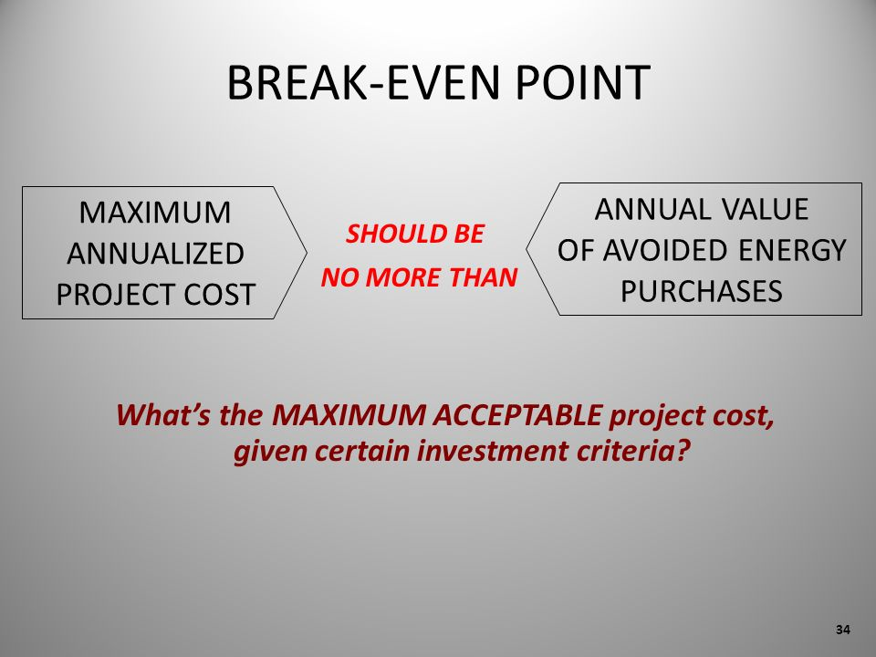 BREAK-EVEN POINT Whats the MAXIMUM ACCEPTABLE project cost, given certain investment criteria? SHOULD BE NO MORE THAN MAXIMUM ANNUALIZED PROJECT COST