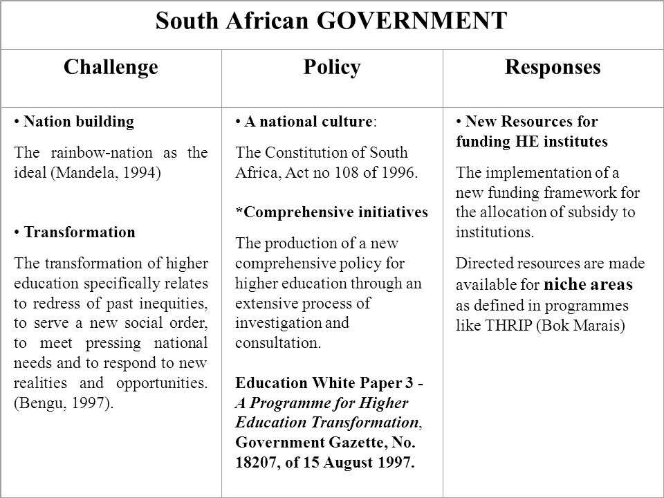 BMI in the context of South Africa The actors: HE policy of the South African government after the apartheid, The local policy of the NWU as a HE inst