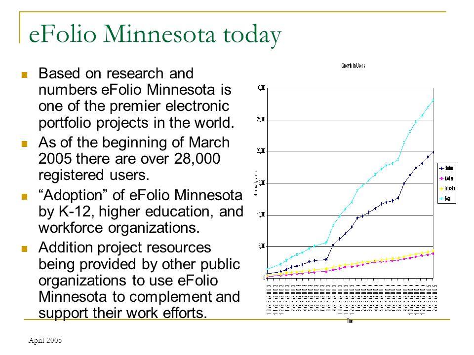 April 2005 Examples of eFolio Minnesota Uses St.