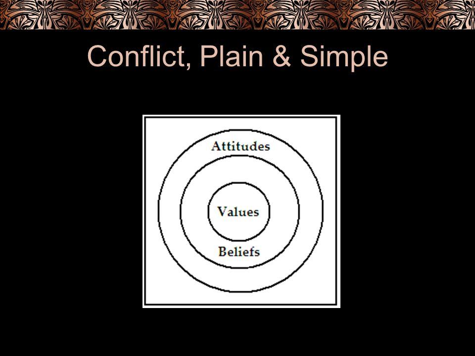Conflict, Plain & Simple