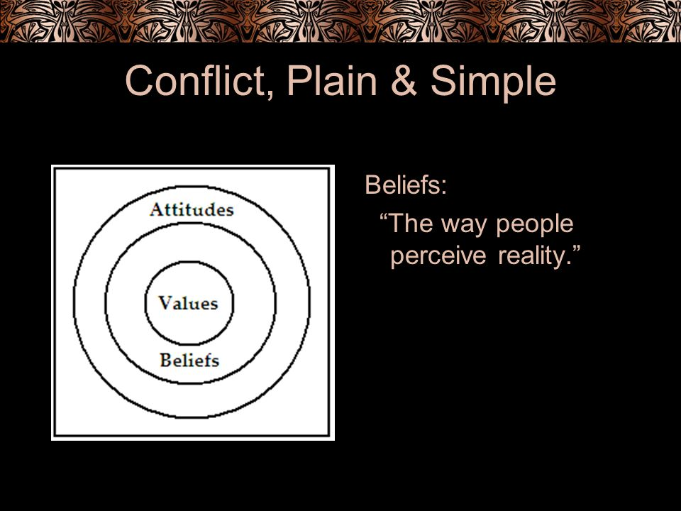 Conflict, Plain & Simple Beliefs: The way people perceive reality.