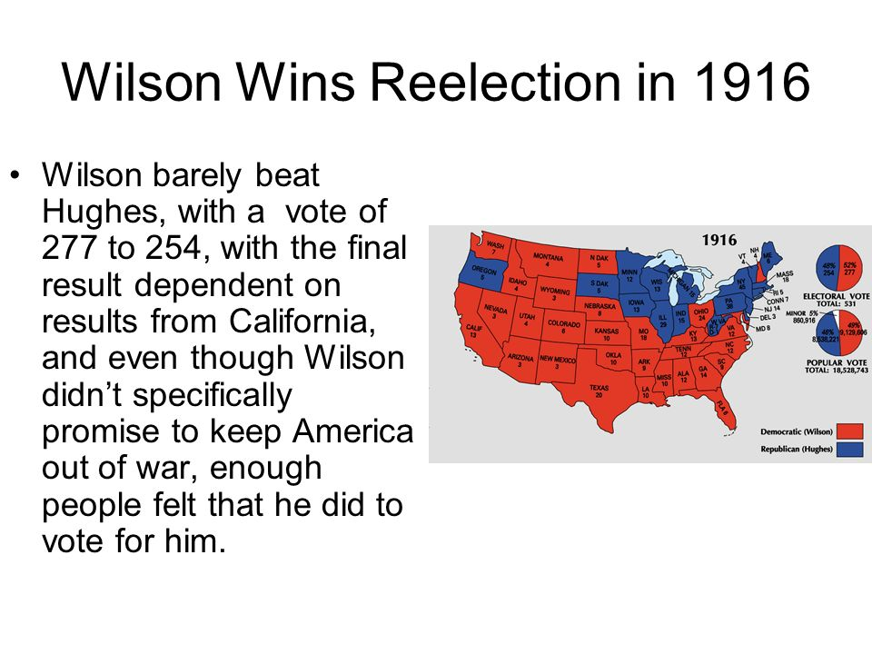 Wilson Wins Reelection in 1916 Wilson barely beat Hughes, with a vote of 277 to 254, with the final result dependent on results from California, and e