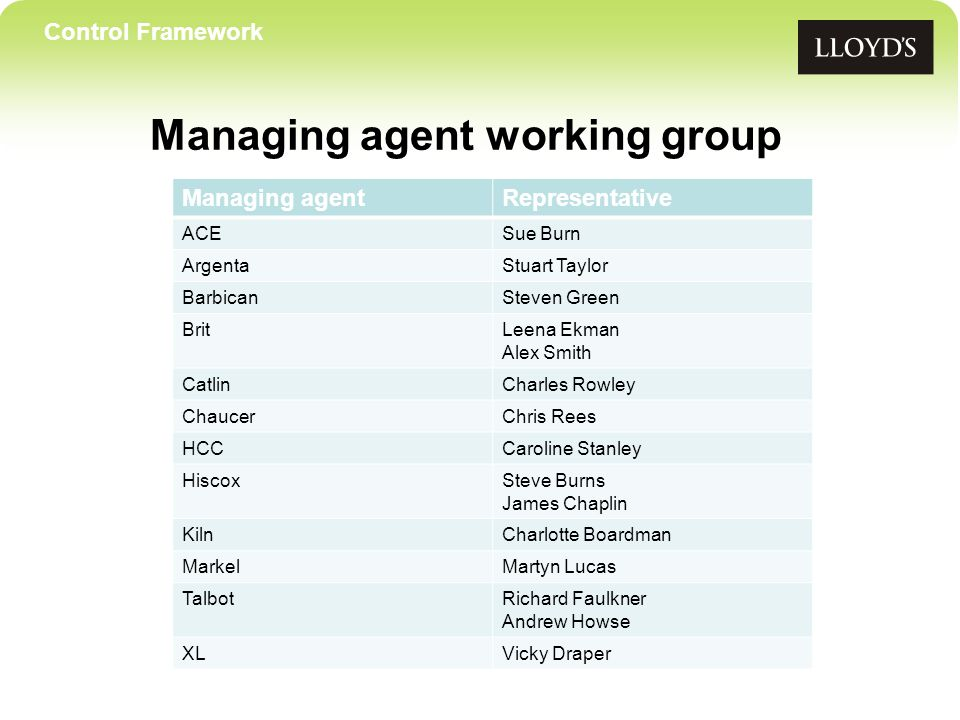 Control Framework Managing agent working group Managing agentRepresentative ACESue Burn ArgentaStuart Taylor BarbicanSteven Green BritLeena Ekman Alex