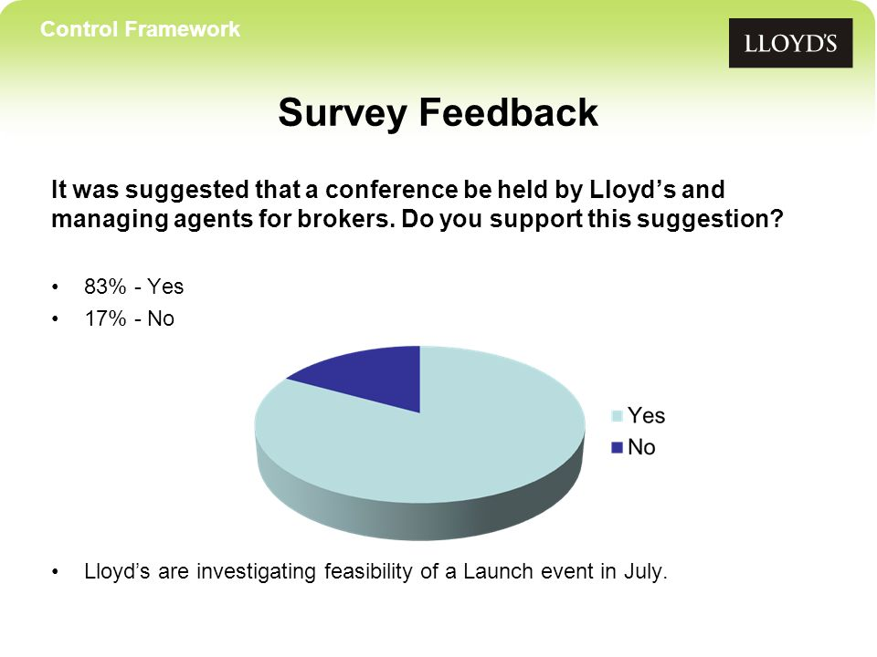 It was suggested that a conference be held by Lloyds and managing agents for brokers. Do you support this suggestion? 83% - Yes 17% - No Lloyds are in