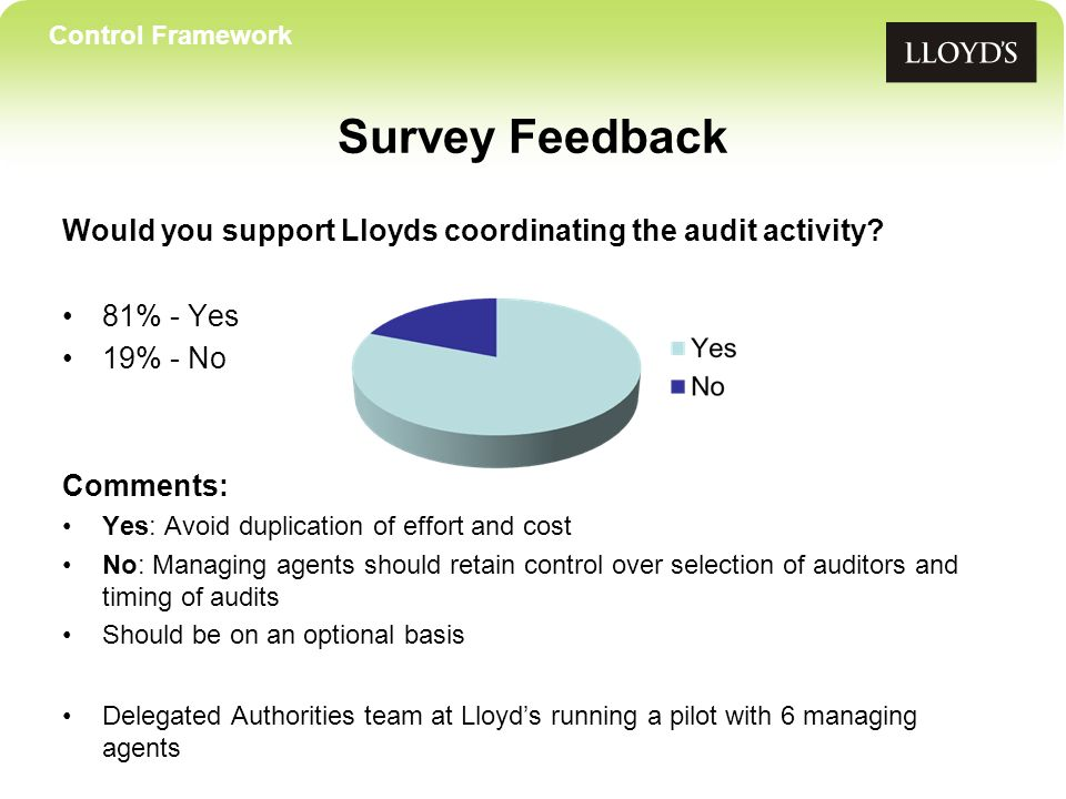 Would you support Lloyds coordinating the audit activity? 81% - Yes 19% - No Comments: Yes: Avoid duplication of effort and cost No: Managing agents s