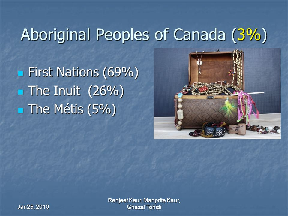 Aboriginal Peoples of Canada (3%) First Nations (69%) First Nations (69%) The Inuit (26%) The Inuit (26%) The Métis (5%) The Métis (5%) Jan25, 2010 Re