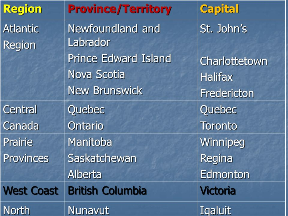 RegionProvince/TerritoryCapital AtlanticRegion Newfoundland and Labrador Prince Edward Island Nova Scotia New Brunswick St.