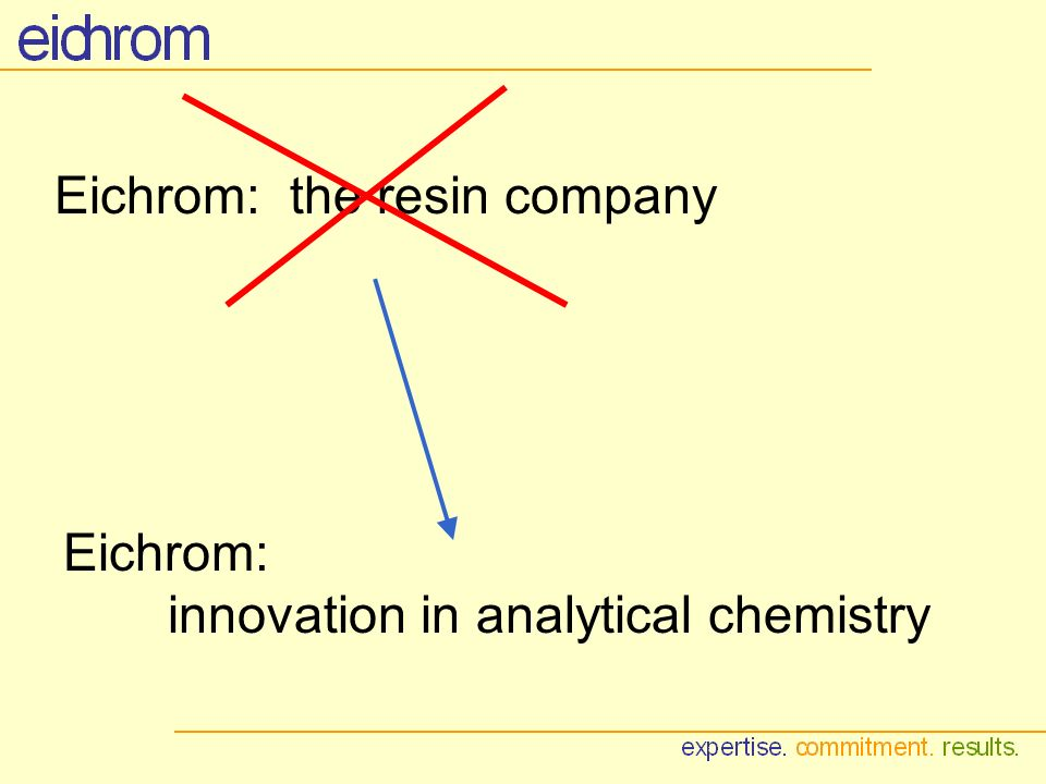 Eichrom: the resin company Eichrom: innovation in analytical chemistry