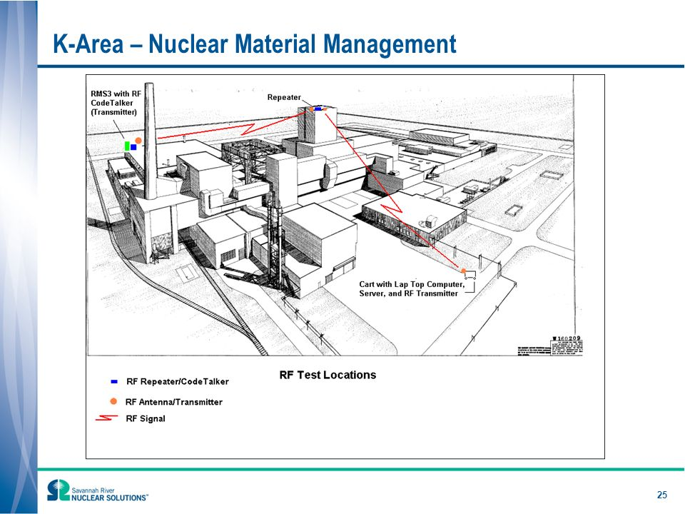 25 K-Area – Nuclear Material Management