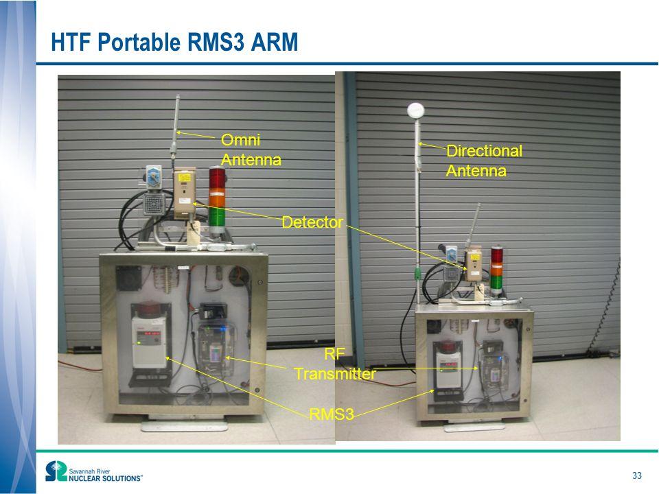 33 HTF Portable RMS3 ARM Omni Antenna Detector RF Transmitter RMS3 Directional Antenna