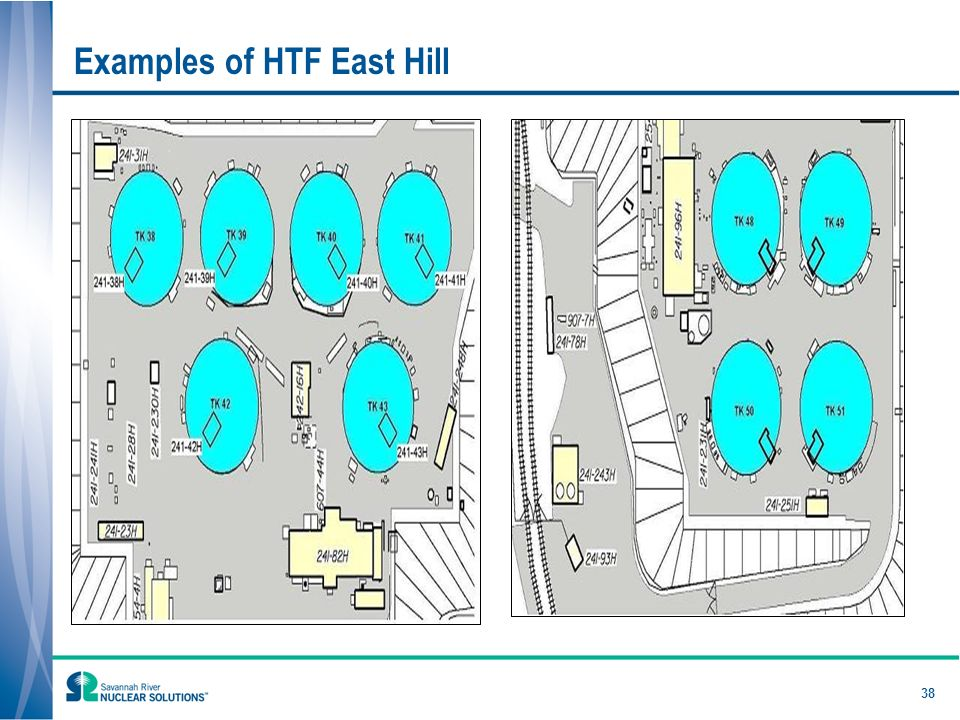 38 Examples of HTF East Hill