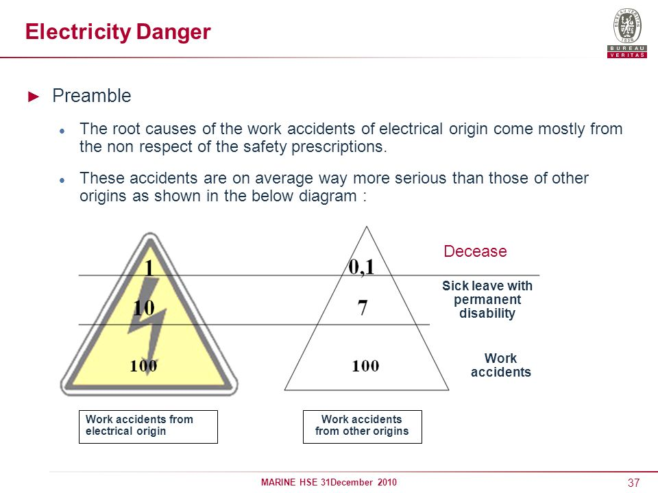 37 MARINE HSE 31December 2010 Electricity Danger Preamble The root causes of the work accidents of electrical origin come mostly from the non respect