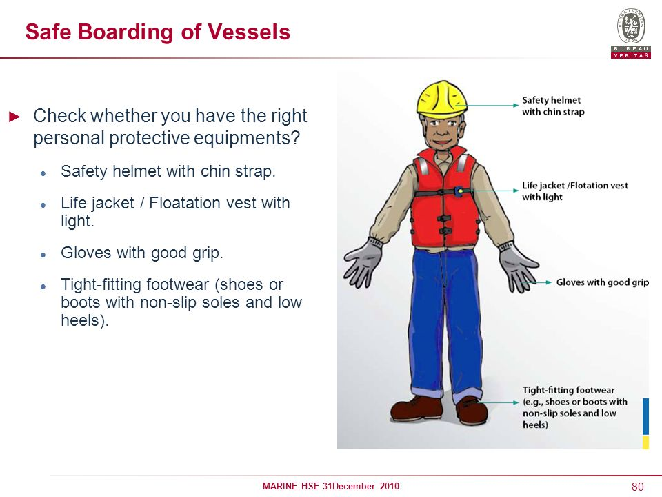 80 MARINE HSE 31December 2010 Safe Boarding of Vessels Check whether you have the right personal protective equipments? Safety helmet with chin strap.