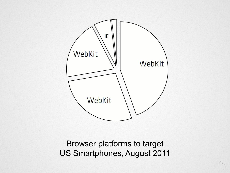 Browser platforms to target US Smartphones, August 2011