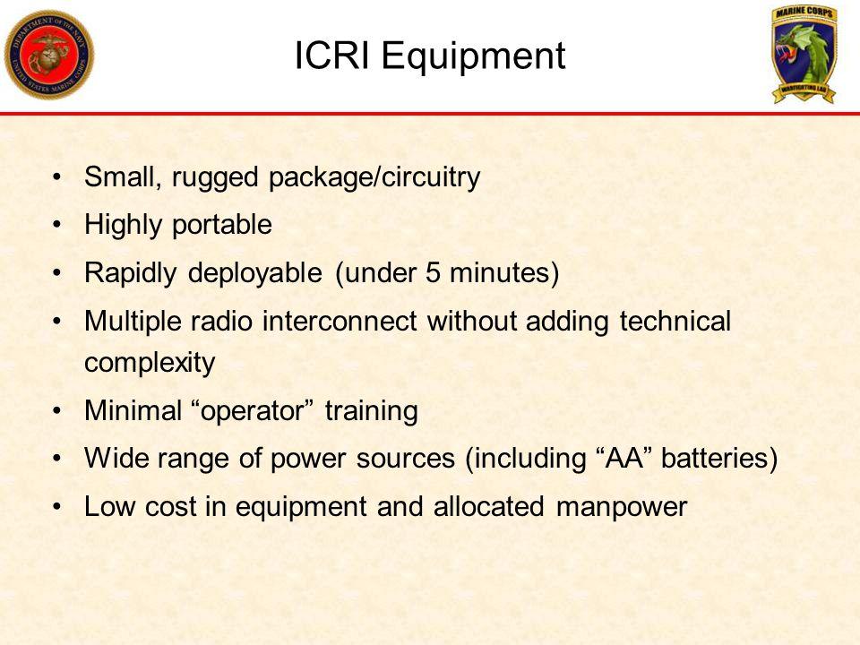 ICRI Form factors Portable- Manpack Ruggedized- Waterproof/Sand-proof Pelican Case Rack-mountable Console-version