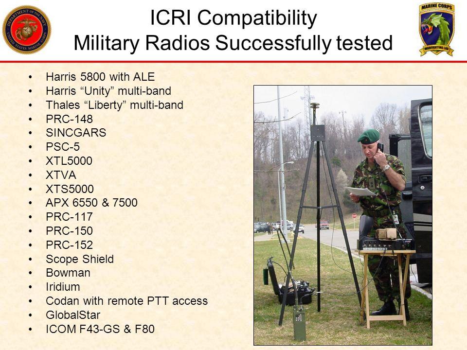 ICRI Practical Application ICRI MBITR Tactical Handheld Covert Radio Secure Iridium Sectera