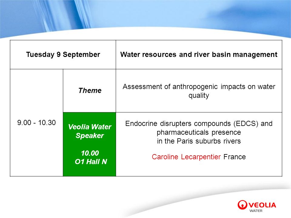 Tuesday 9 SeptemberWater resources and river basin management 9.00 - 10.30 Theme Assessment of anthropogenic impacts on water quality Veolia Water Spe