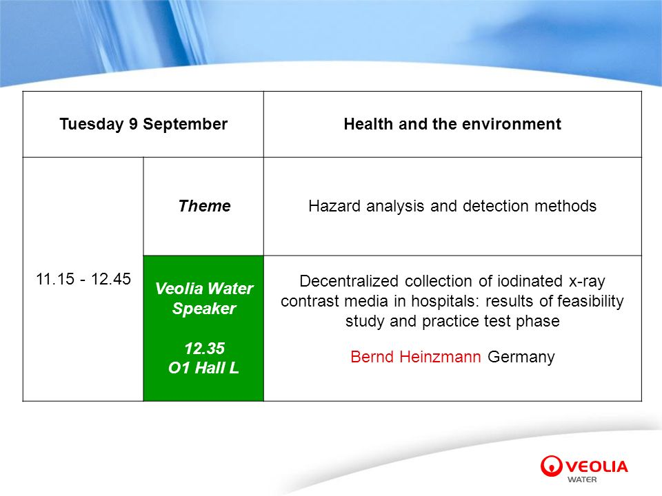 Tuesday 9 SeptemberHealth and the environment 11.15 - 12.45 ThemeHazard analysis and detection methods Veolia Water Speaker 12.35 O1 Hall L Decentrali