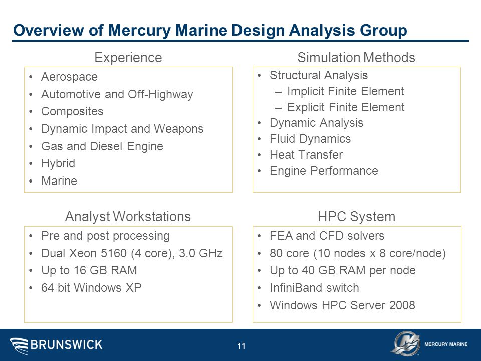 11 Overview of Mercury Marine Design Analysis Group Structural Analysis –Implicit Finite Element –Explicit Finite Element Dynamic Analysis Fluid Dynam