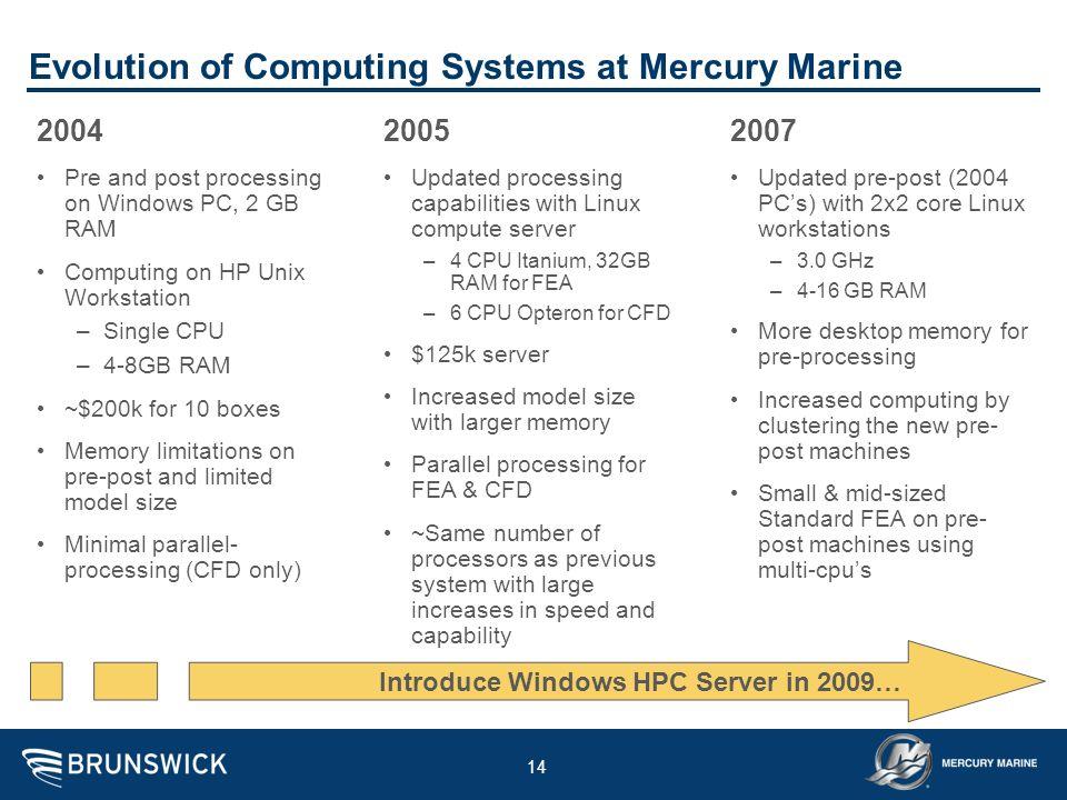 14 Evolution of Computing Systems at Mercury Marine Pre and post processing on Windows PC, 2 GB RAM Computing on HP Unix Workstation –Single CPU –4-8G