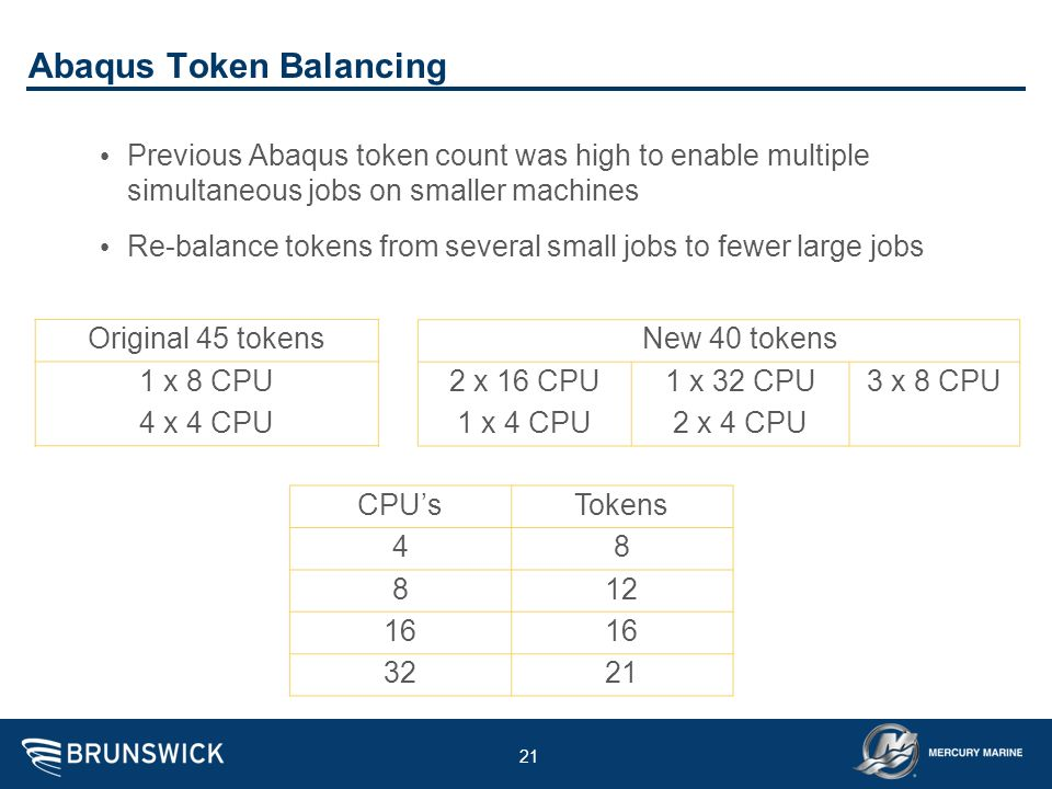 21 Abaqus Token Balancing Previous Abaqus token count was high to enable multiple simultaneous jobs on smaller machines Re-balance tokens from several