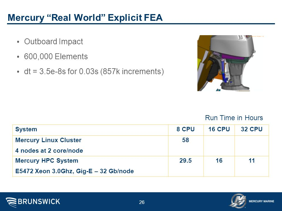 26 Mercury Real World Explicit FEA Outboard Impact 600,000 Elements dt = 3.5e-8s for 0.03s (857k increments) System8 CPU16 CPU32 CPU Mercury Linux Clu