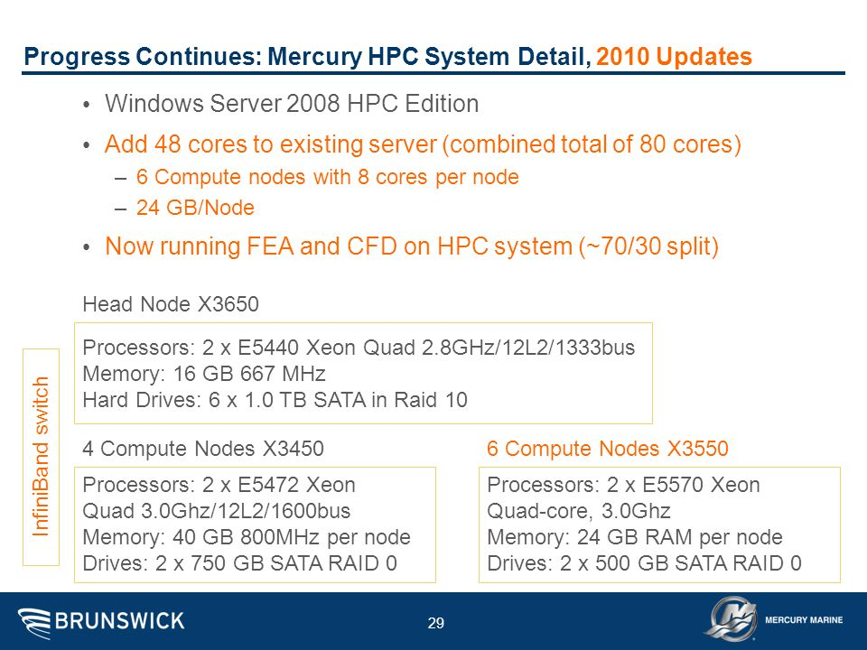 29 Progress Continues: Mercury HPC System Detail, 2010 Updates Windows Server 2008 HPC Edition Add 48 cores to existing server (combined total of 80 c