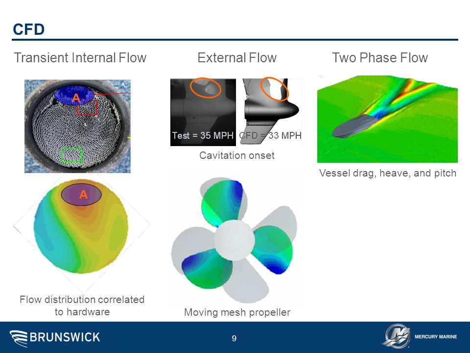 9 CFD Transient Internal Flow Flow distribution correlated to hardware External Flow Moving mesh propeller Cavitation onset Two Phase Flow Vessel drag